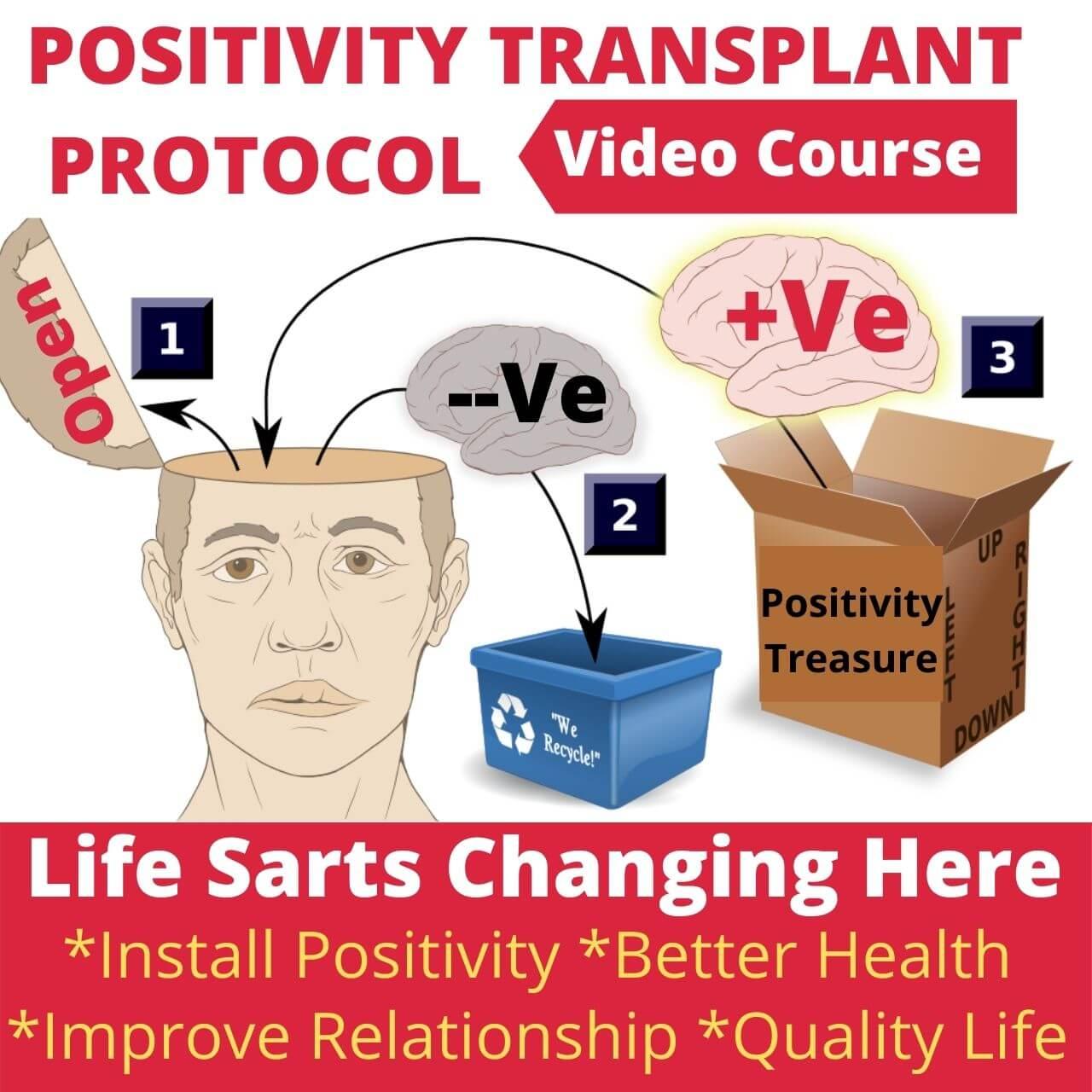 Positivity Transplant Protocol